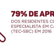 Residentes do Hospital Ana Nery aprovados no TEC-SBC 2016